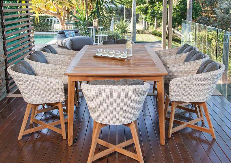 Outdoor Dining – Choose The Right Size Dining Setting Every Time!