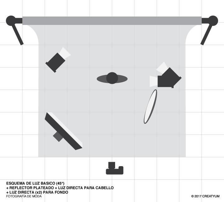 creatyum-esquemas-luz-moda-04