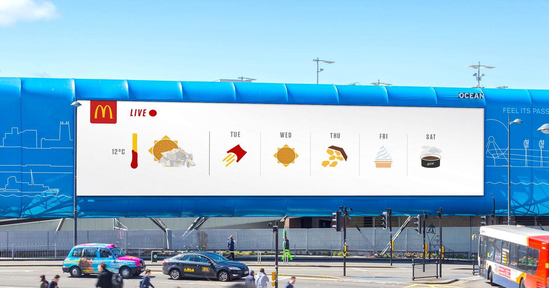 McDonald's presenta el clima en Reino Unido