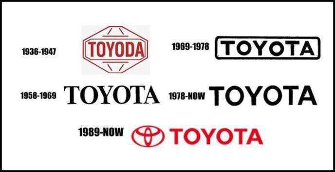 creatyum-media-toyota-logo-change