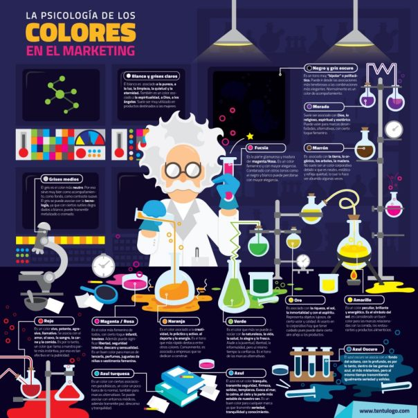 La infografía de los colores