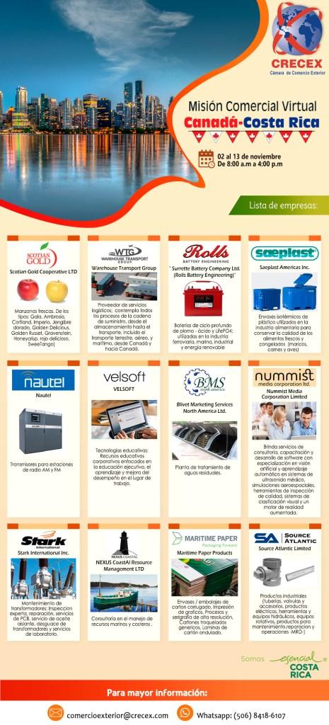 Misión Comercial Virtual Canadá Costa Rica