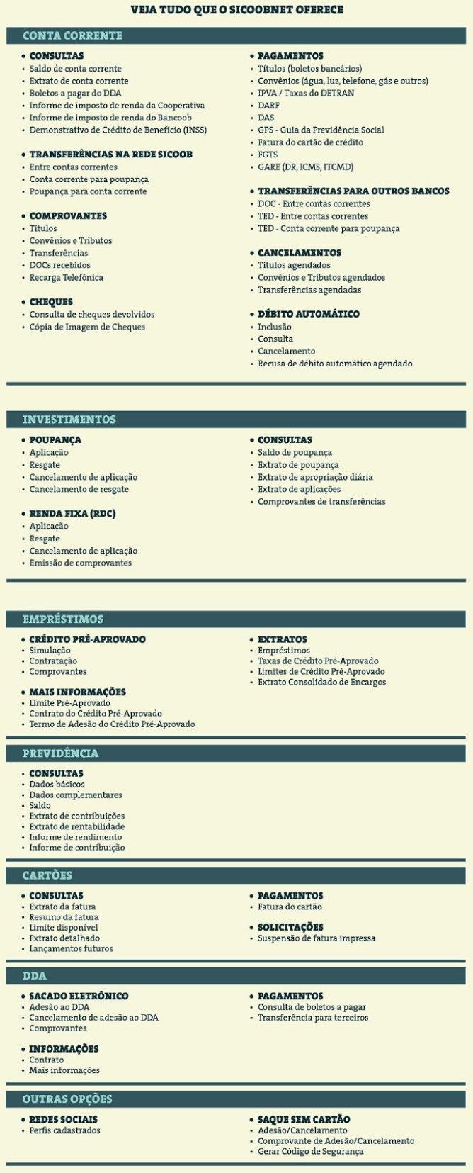 funcionalidades_sicoobnet