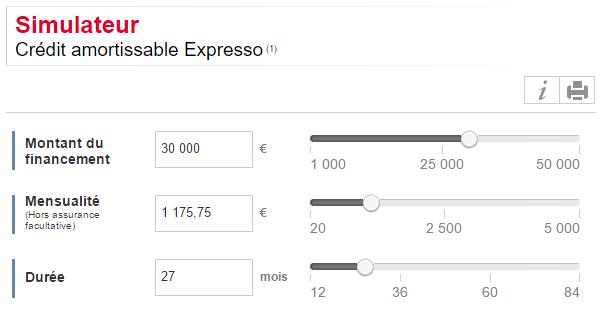 simulation de crédit Expresso