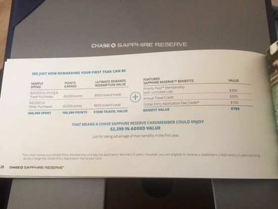 Chase Sapphire Reserve Yearly Benefit
