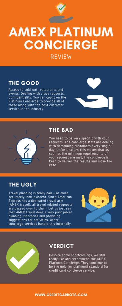 AMEX Platinum Concierge Review Infographic