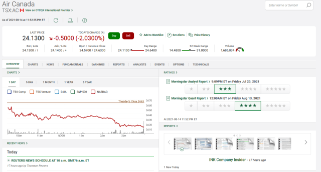 TD Direct Investing Review - Stock Overview