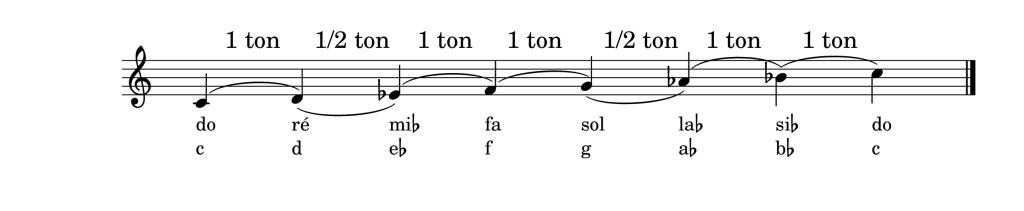 gamme de Do mineur avec le nom des notes et les intervalles qui la composent
