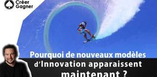 modèle innovation