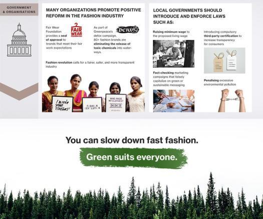 comment résoudre le problème de la pollution de l'industrie textile