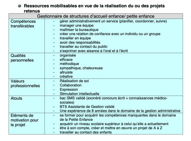bilan de compétences : ressources en vue de la réalisation du projet