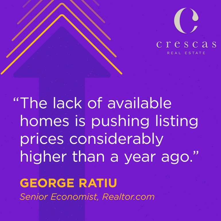Are you ready to sell? Prices are booming!