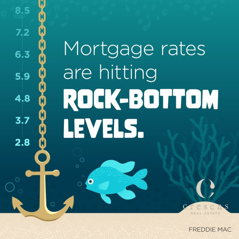 Mortgage rates are so very tempting right now