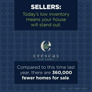 The perfect time to sell is now