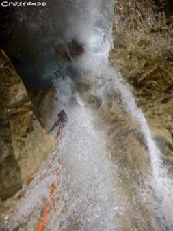 Canyonisme Hautes-Alpes