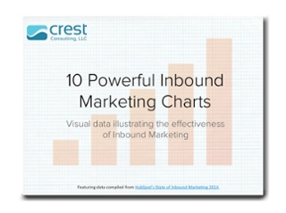 Crest Consulting Marketing Charts