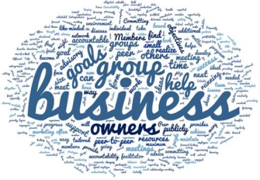 Peer Group word cloud by Crest