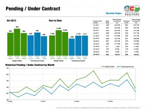 crested butte real estate market report