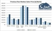 June 2016 Crested Butte Real Estate Market Report