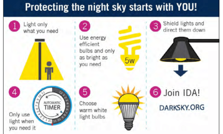 Do-it-yourself dark skies