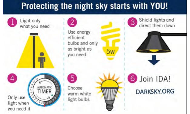 Do-it-yourself dark skies