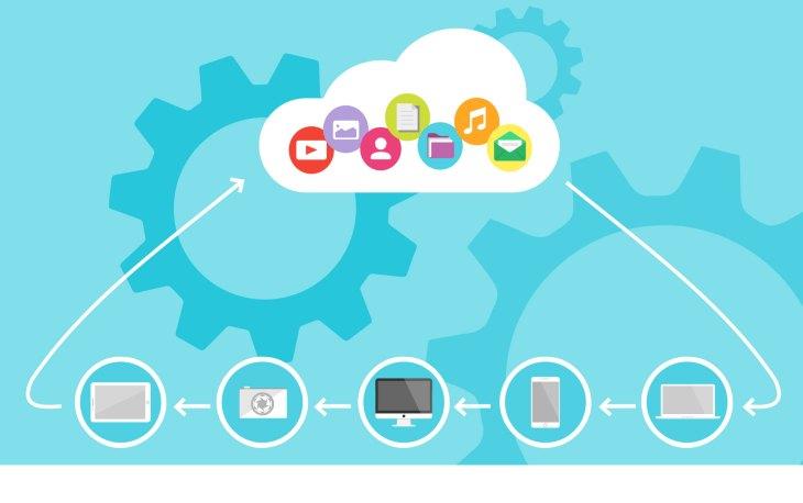 Cloud-Software. Darum ist sie besser.