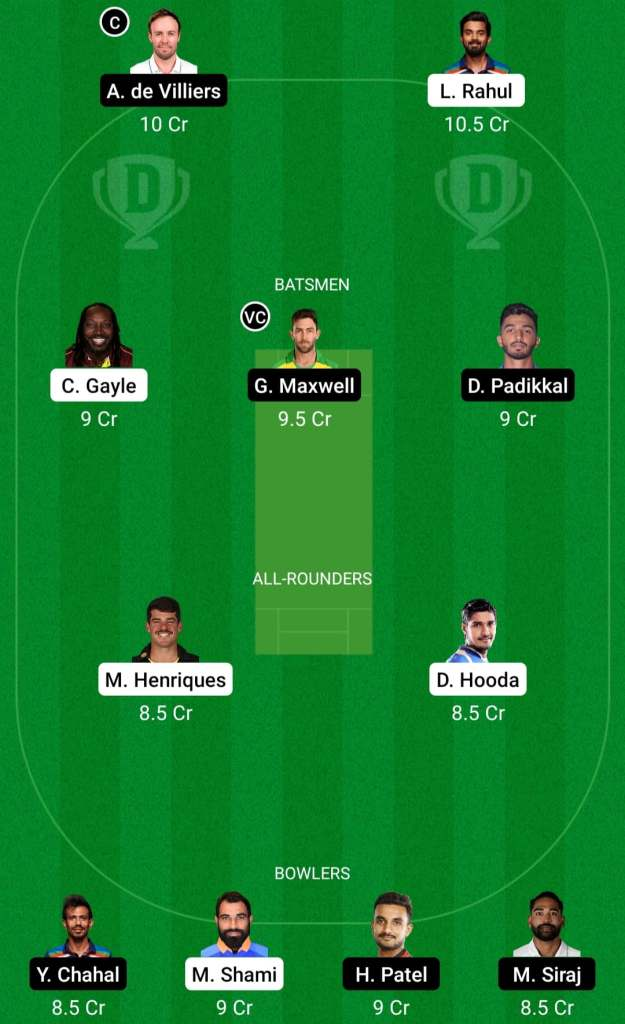 IPL 2021 Match 26: PBKS vs RCB Dream11 Prediction Possible Playing 11 Pitch Report | PBKS vs RCB  Dream11 Prediction Today | Royal Challengers Bangalore vs Punjab Kings | Key Players | Ahemdabad Pitch Report