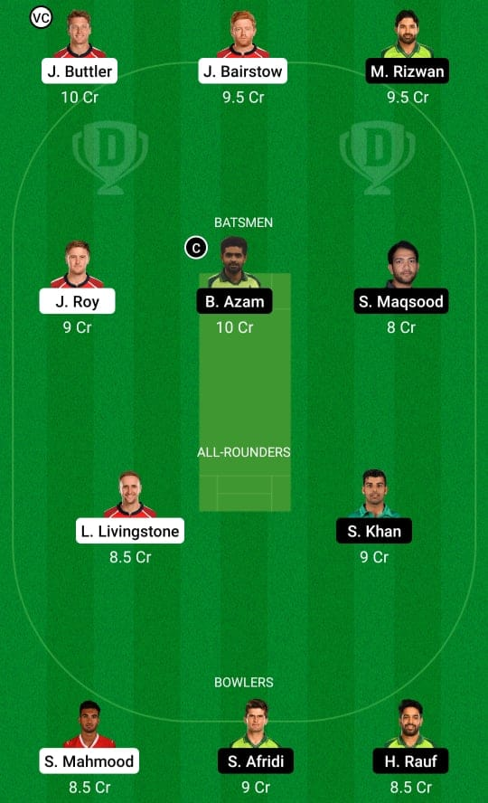 ENG vs PAK 2nd T20 Dream11 Prediction Possible Playing 11 Pitch Report   ENG vs PAK 2nd T20 Dream11 Prediction Today   England vs Pakistan 2nd T20I Key Players   Headingley Pitch Report
