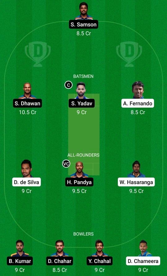 SL vs IND 1st ODI Dream11 Prediction Possible Playing 11 Pitch Report   SL vs IND 1st ODI Dream11 Prediction Today   Sri Lanka vs India 1st ODI Key Players   Colombo Pitch Report