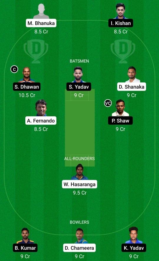 SL vs IND 2nd ODI Dream11 Prediction Possible Playing 11 Pitch Report | SL vs IND 2nd ODI Dream11 Prediction Today | Sri Lanka vs India 2nd ODI Key Players | Colombo Pitch Report