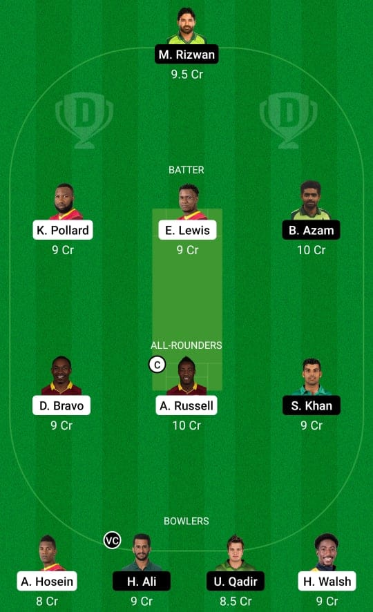 WI vs PAK 2nd T20 Dream11 Prediction Possible Playing 11 Pitch Report | WI vs PAK 2nd T20 Dream11 Prediction Today | West Indies vs Pakistan T20I Key Players | Guyana Pitch Report