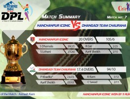 Kanchanpur Iconic won the 7th match by 11 runs