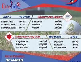 Tribhuwan Army Club reach the final ,defeting Western Region