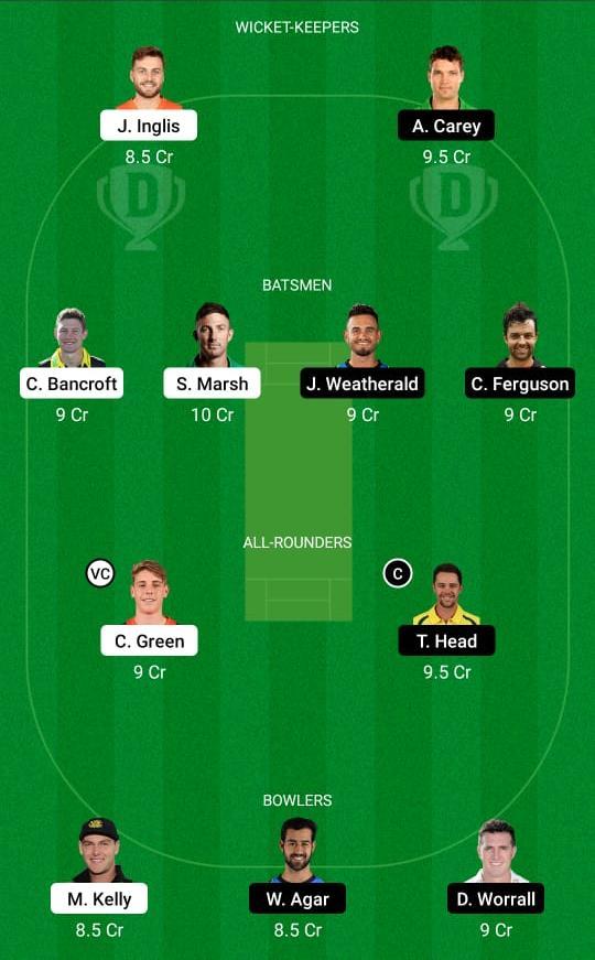 WAU vs SAU Dream11 Prediction Fantasy Cricket Tips Dream11 Team Australia One Day Cup