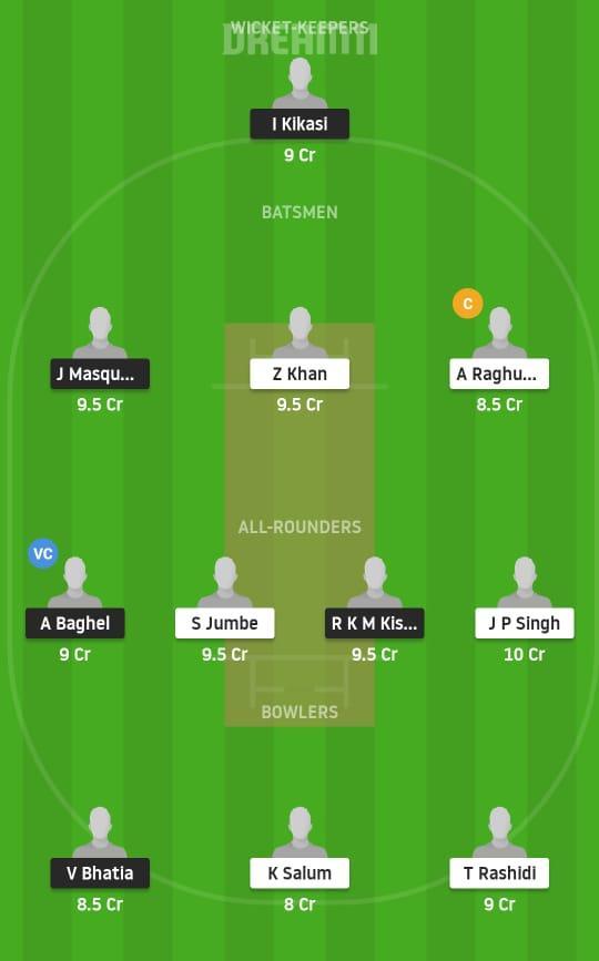 TRG vs CHR Dream11 Prediction Fantasy Cricket Tips Dream11 Team Tanzania T10