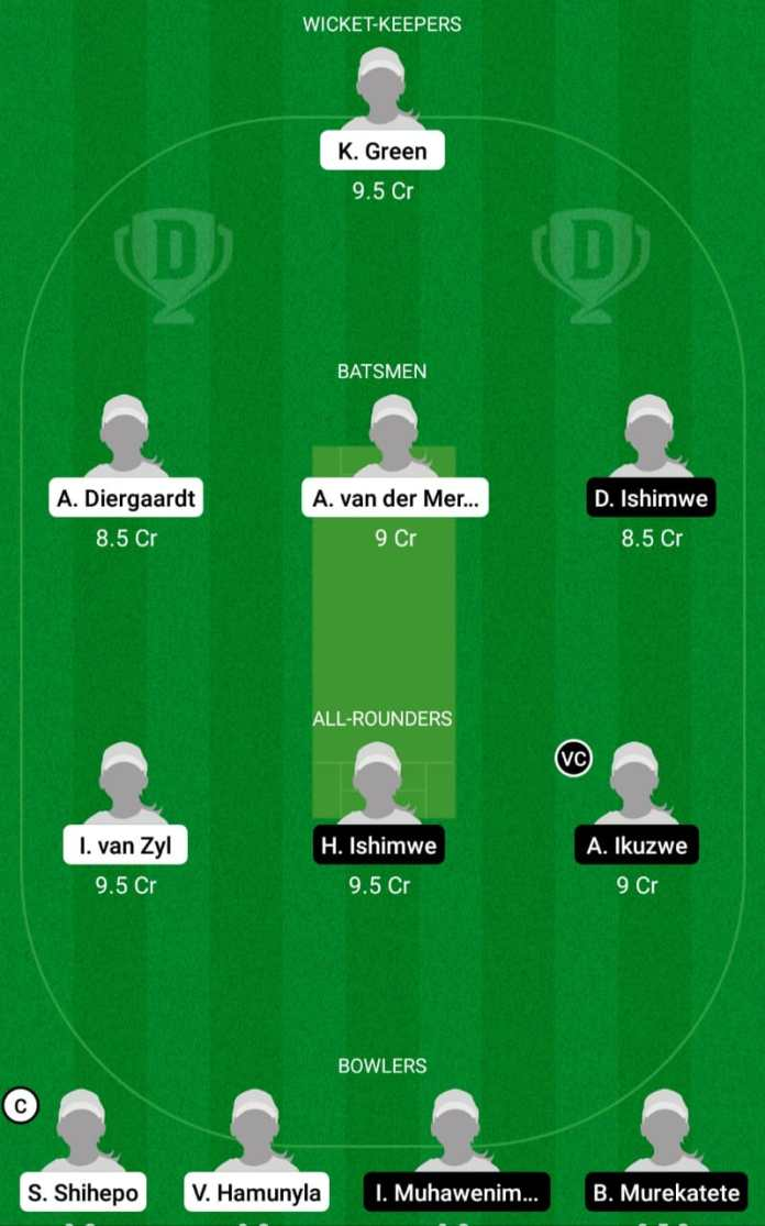 NAM-W vs RWA-W Dream11 Prediction Fantasy Cricket Tips Dream11 Team Kwibuka Women's T20
