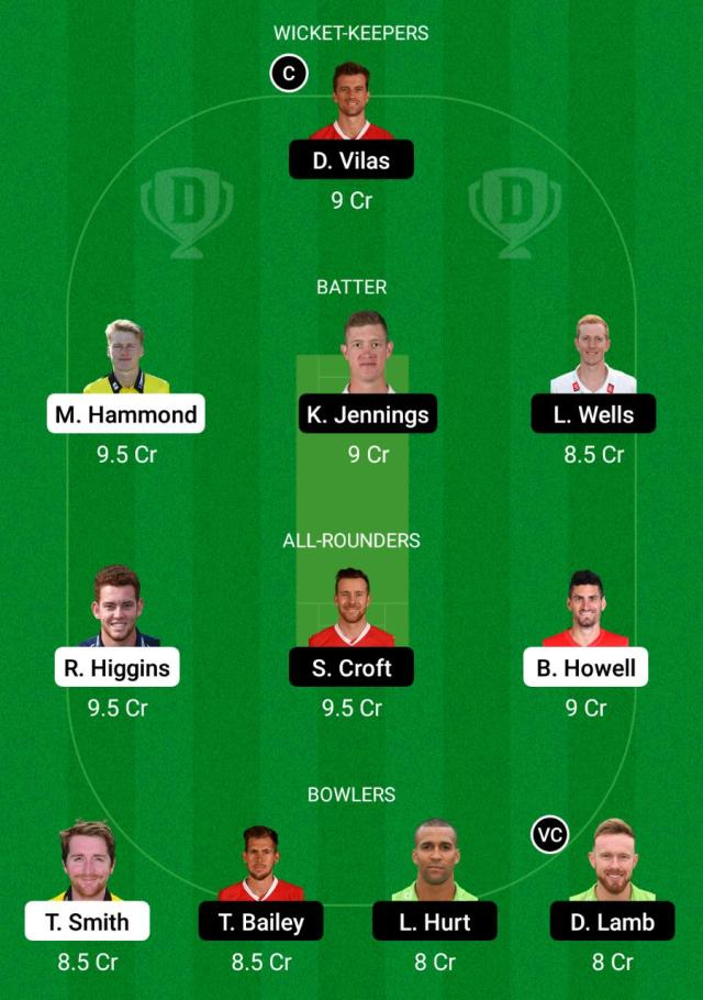 जीएलओ बनाम लैन ड्रीम 11 भविष्यवाणी काल्पनिक क्रिकेट टिप्स ड्रीम 11 टीम इंग्लिश वन-डे कप