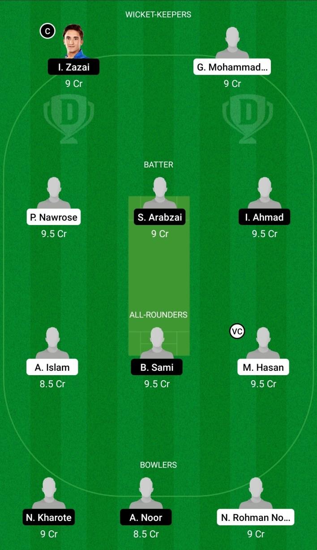 BD-U19 vs AF-U19 Dream11 Predict fantasy cricket skills Dream11 team Afghanistan Under-19 Bangladesh Tour