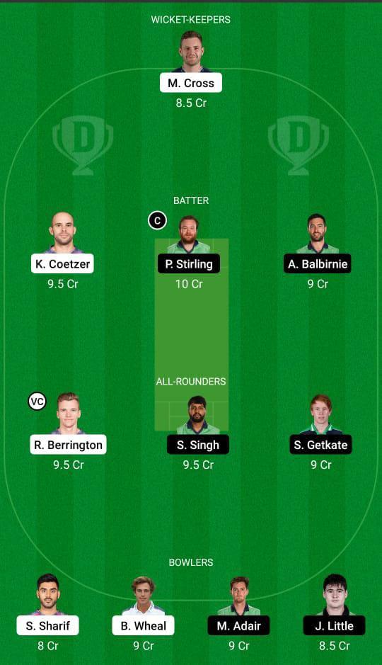 एससीओ बनाम आईआरई ड्रीम11 भविष्यवाणी काल्पनिक क्रिकेट टिप्स ड्रीम11 टीम यूएई समर टी20 बाश