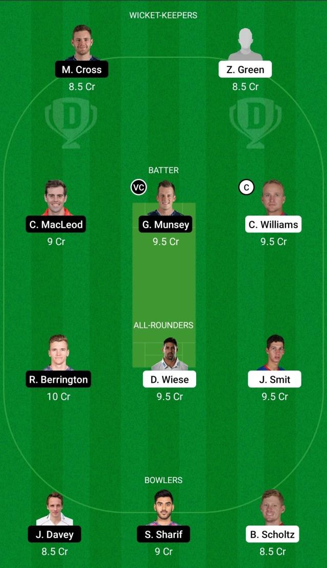NAM vs SCO Dream11 प्रेडिक्शन फैंटेसी क्रिकेट टिप्स Dream11 टीम ICC वर्ल्ड T20 वार्म अप