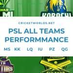 Top 5 PSL players