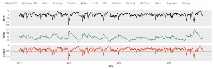 ff_3_charts