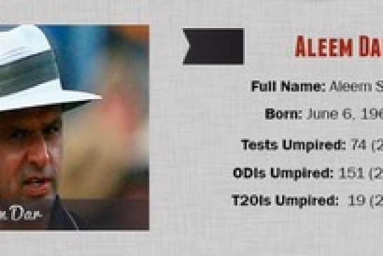 Top 10 Umpires in International Cricket [Infographic]