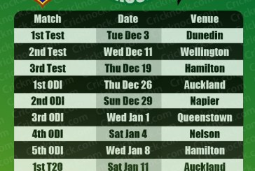 West Indies vs New Zealand Fixtures 2013-14