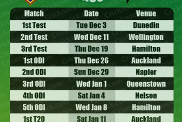 West Indies vs New Zealand Fixtures 2013-14