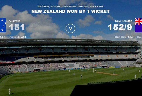 Australia Vs New Zealand Highlights Cricket World Cup 2015