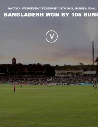 Afghanistan vs Bangladesh Highlights ICC Cricket World Cup 2015