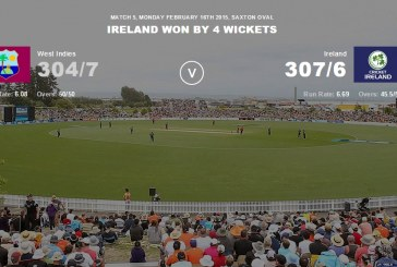 West Indies vs Ireland Highlights – ICC Cricket World Cup 2015