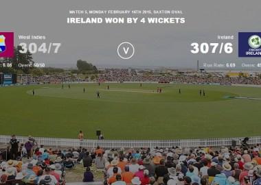 West Indies vs Ireland Highlights - Cricket World Cup 2015