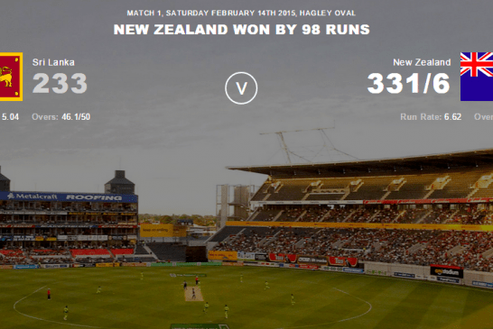 Sri Lanka vs New Zealand Highlights ICC Cricket World Cup 2015
